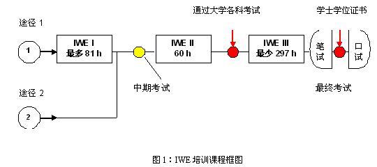 anb和orb集中使用时构成9块的电路块的电路图和程序